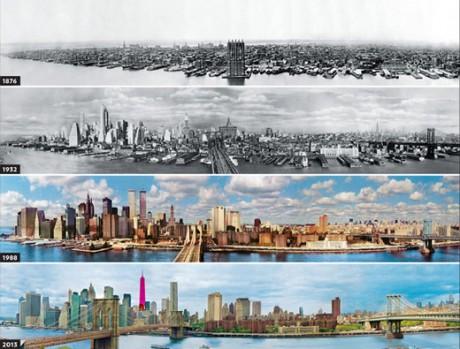 New York, 1876-2013